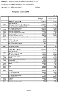 Icon of Plánovaný rozpočet na rok 2018